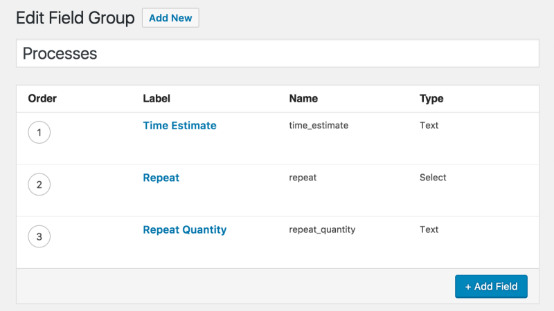 Using WordPress to Document & Manage Business Processes