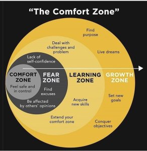 Moving from your comfort zone to your growth zone
