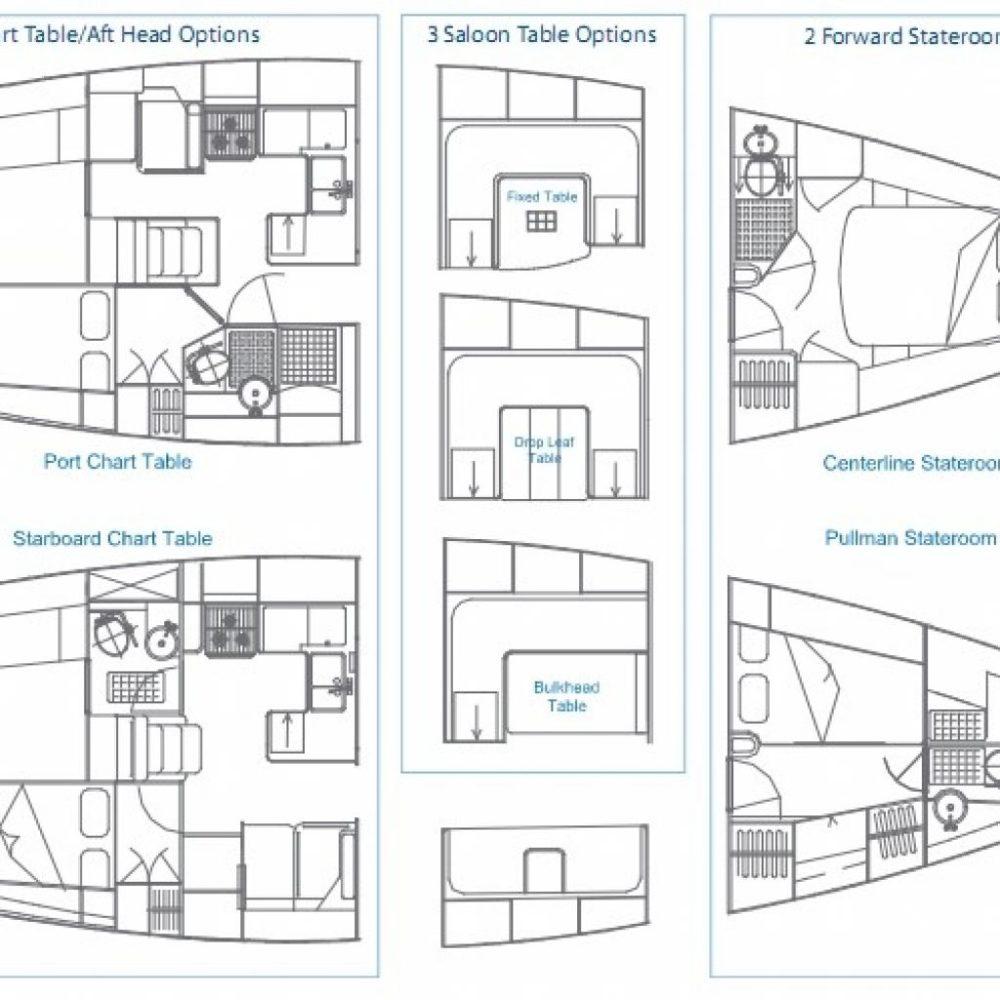 medium resolution of additional layout options