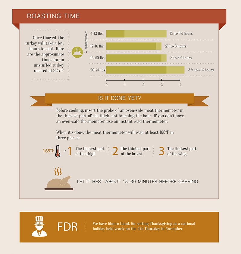 Thanksgiving-Planning-Guide-Infographic-smaller (4)