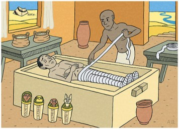 Image result for mummification process