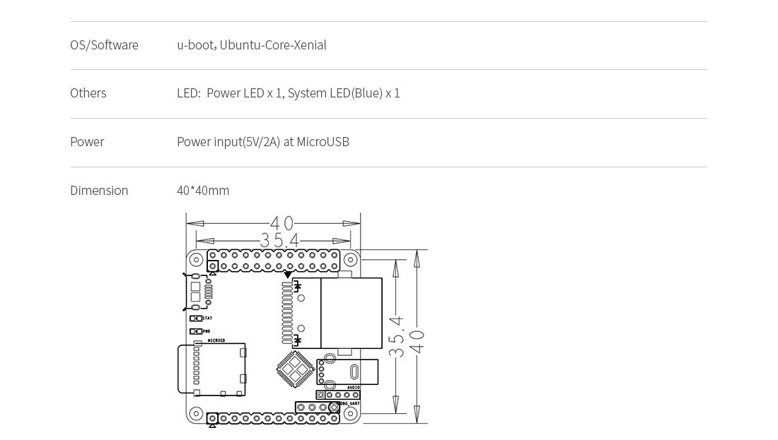 wiringpi lcd catalog