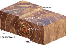 كيف تنتشر الامواج الزلزالية