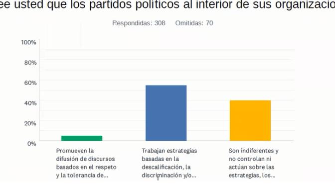 El racismo y discriminación marcó la campaña política en Bolivia