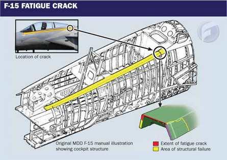 F15Longeroncrack
