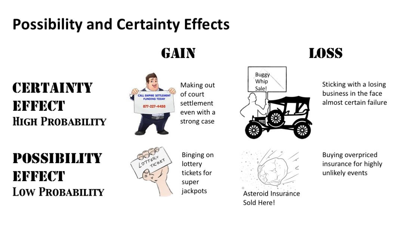 certaintypossibility