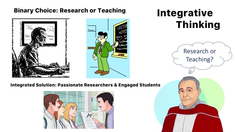 Integrative Thinking