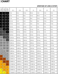 Exposure calculator also tips with brent  ander rh anderphotography