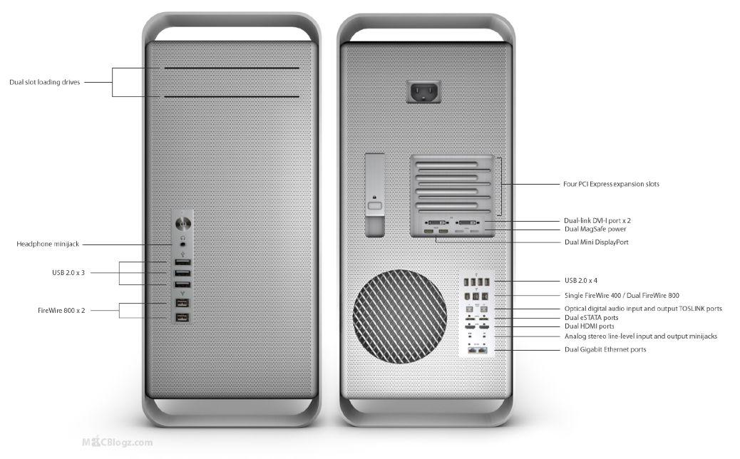 installer carte wifi bluetooth dans mac pro 1 1 de 2006. Black Bedroom Furniture Sets. Home Design Ideas