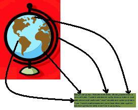 World Viewing Blog