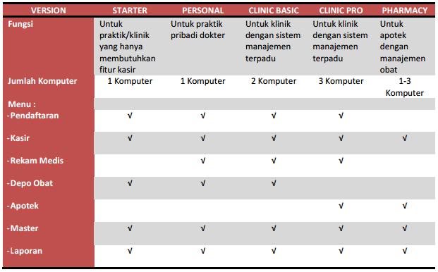 harga software klinik axon