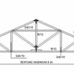 Kuda Baja Ringan Bentang 15 M Atap Category Bangunan Andikprasetiyo09