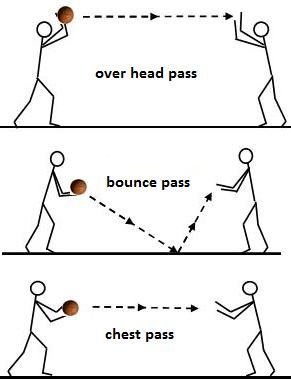Gambar Teknik Bola Basket : gambar, teknik, basket, Welcome, Thank, Visiting