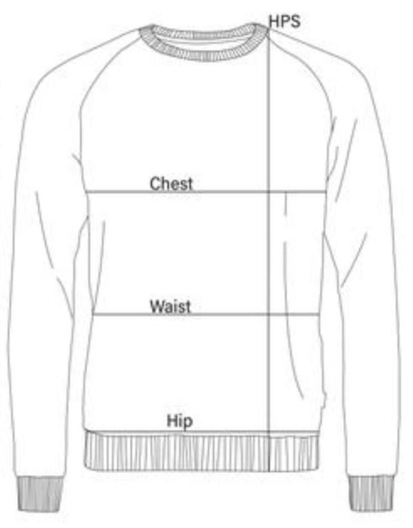 Sweat Measurement