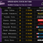 Qualitying 1(予選) 速報  SPEED KING TOUR Rd6