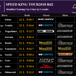Video / Q-3 SPEED KING TOUR Rd2