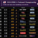 TQ Destiny 永島友吾選手 JMRCA 1/12th result / video