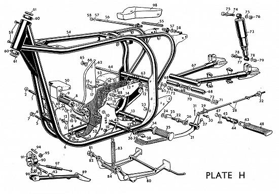 norton slimline featherbed frame dimensions