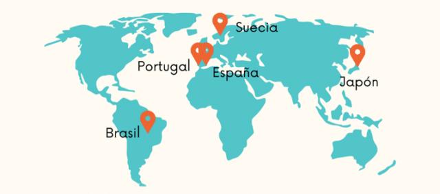 Focos mundiales Amiloidosis