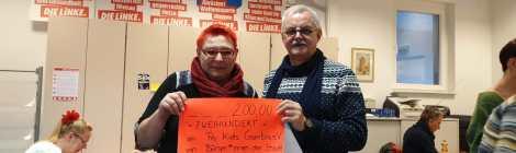 Regionaltag in Brandenburg/Havel: Bürger*innenfrühstück und Besuche bei der BBAG und der Integrationsbeauftragten der Stadt