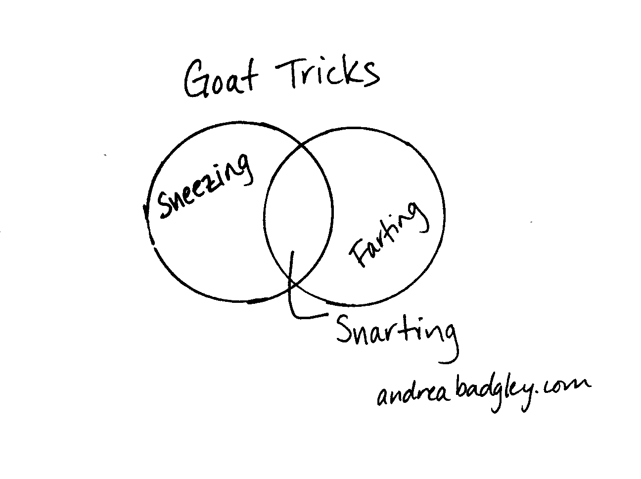 hight resolution of farting goats venn diagram with sneezing and snarting