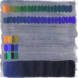 Figure 1b. colour mixing tests