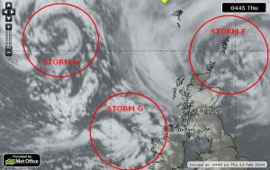 latest-ireland-and-uk-storms