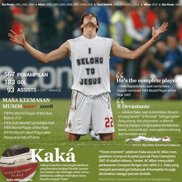 infographic kaka
