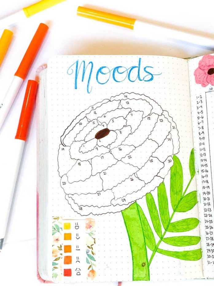Bullet journal monthly mood tracker with a large marigold