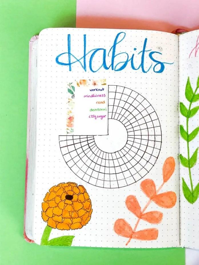 Bullet journal monthly circular habit tracker