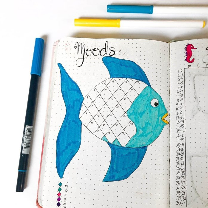 Bullet journal fish monthly mood tracker