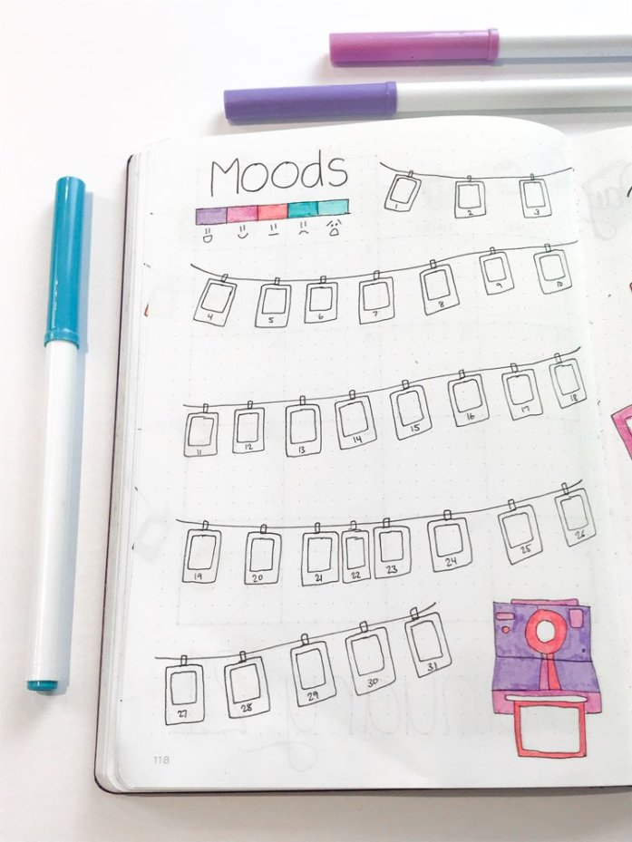 bullet journal mood tracker polaroid theme