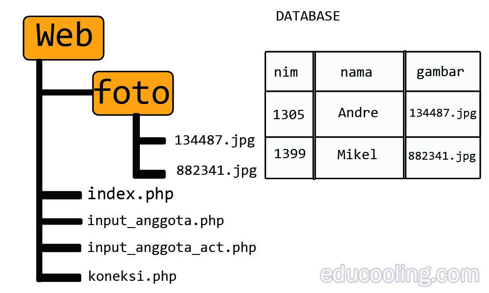 rename upload foto PHP