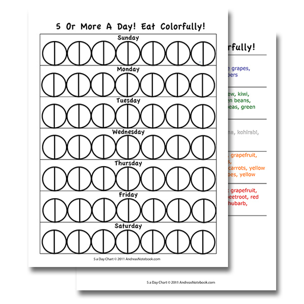 Free Printable: How To Get Kids To Eat 5 A Day Easily
