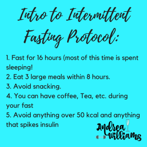 My Intermittent Fasting Protocol