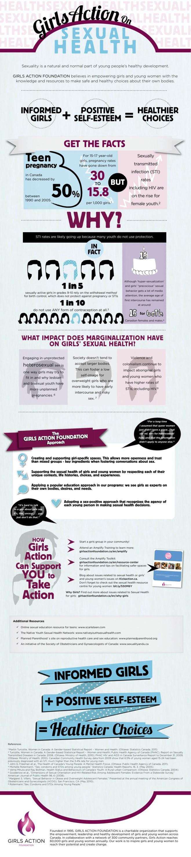 infographics-EN-sexualhealth