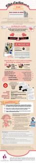 infographics-FR-medias