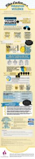 infographics-FR-violence