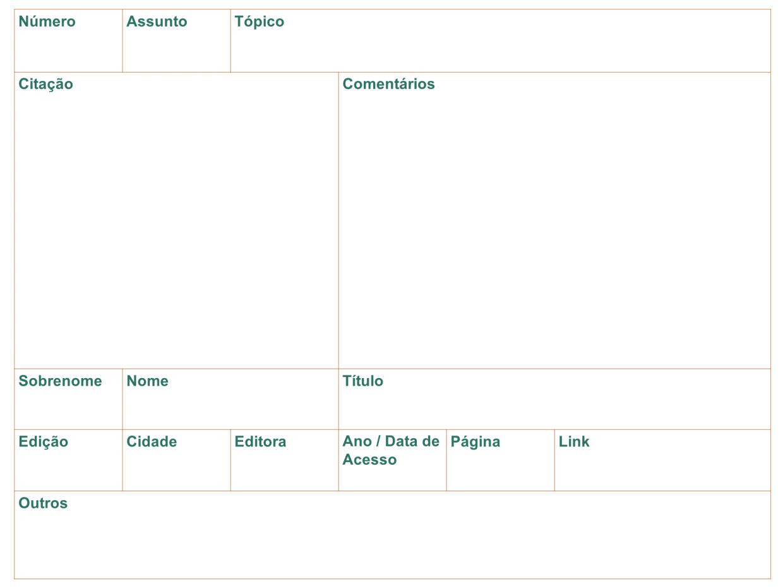 Fichamento de citação - modelo de ficha