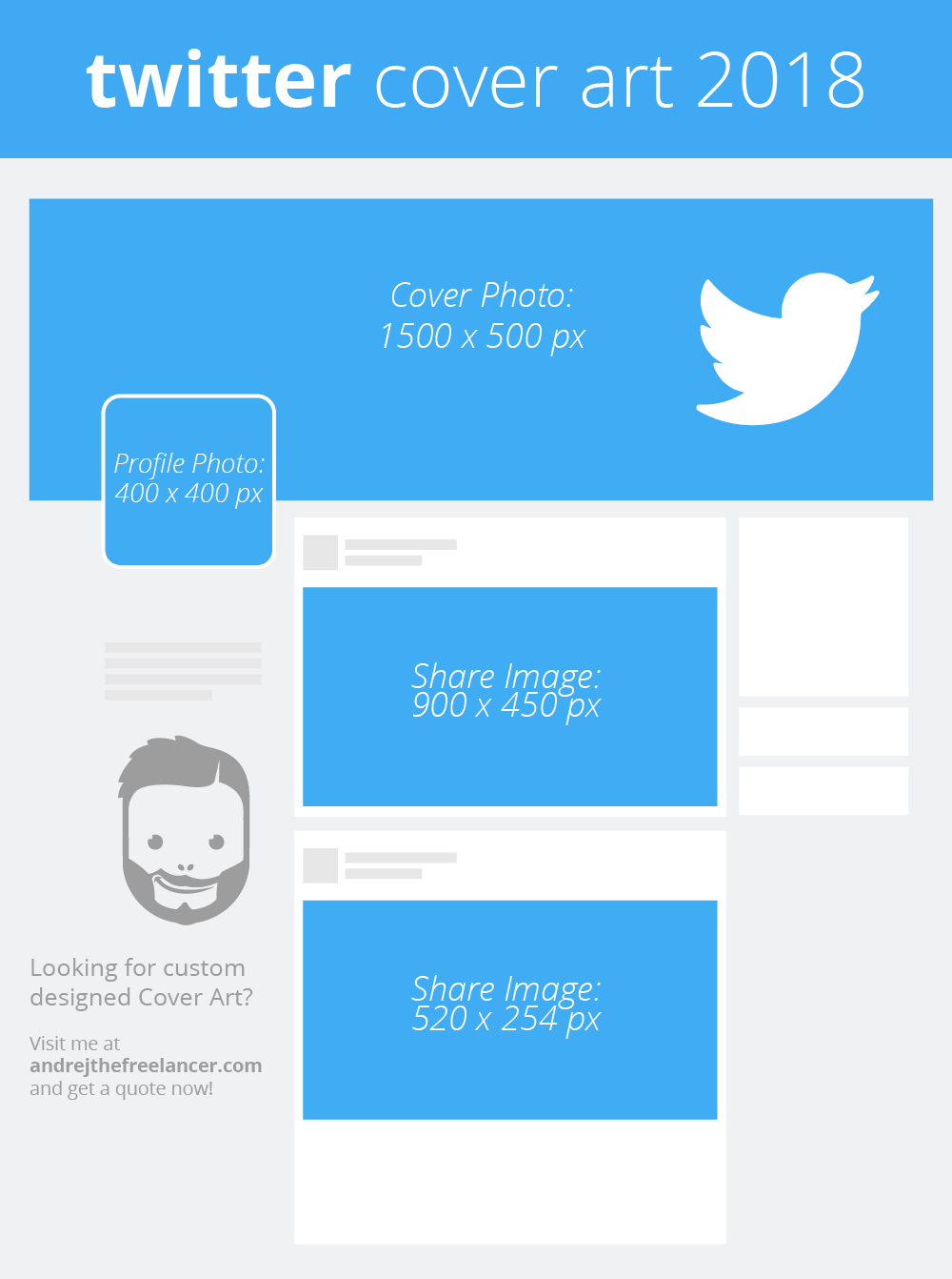 Twitter CoverArt Infographic sizes design