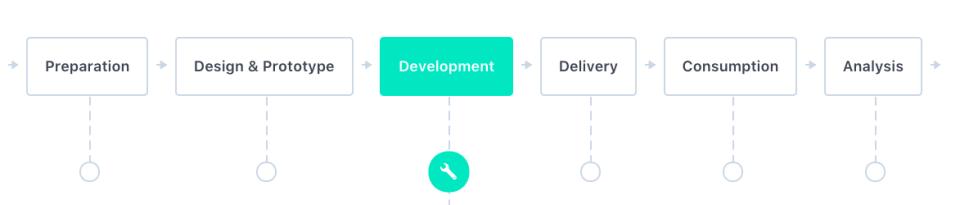 La REST API de WordPress – Introducción 1