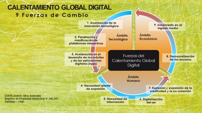 Libro CONEXTRATEGIA Modelos (3) por Andrés Silva Arancibia 2016 Amazon