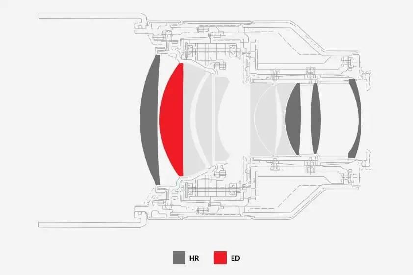 Объектив Samyang AF 85mm F1.4 FE - оптическая схема