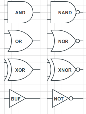 Circuit Diagram Xnor Gate Gates Xor Circuit Diagram Wiring