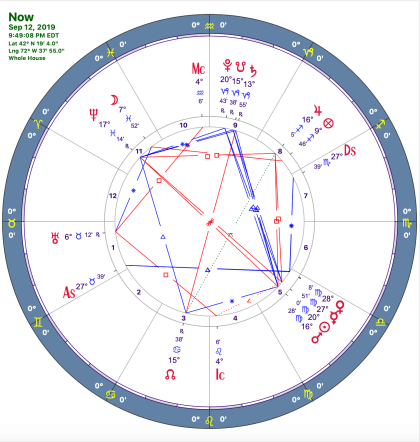 The astrology chart for 12 September 2019, at 9:49 pm EDT at lat 42° 19' N, Ing 72° 37' W, using whole sign houses.