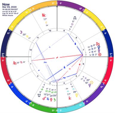 chart for March 9, 2020 at 10:56 pm Eastern Daylight Time, near Lat 42W, Long72W