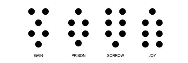 The third set of four figures of geomancy: Gain, Prison, Sorrow, Joy