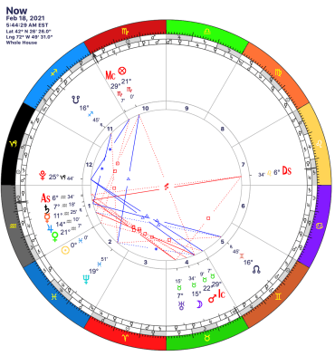 wheel astrology chart, whole sign houses, for 18 February 2021 at 5:44 am EST, showing a Pisces 0° Sun, 15° Taurus Moon, and 6° Aquarius Ascendant