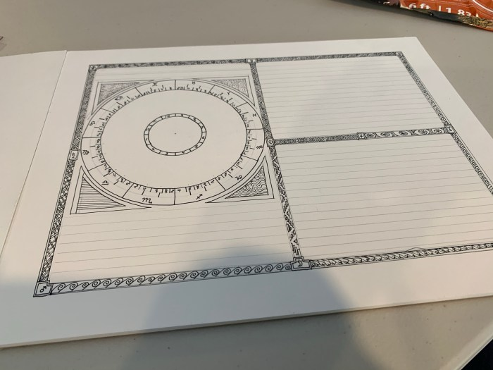 An astrology  chart and a framework for astrological delineations,  all drawn by hand