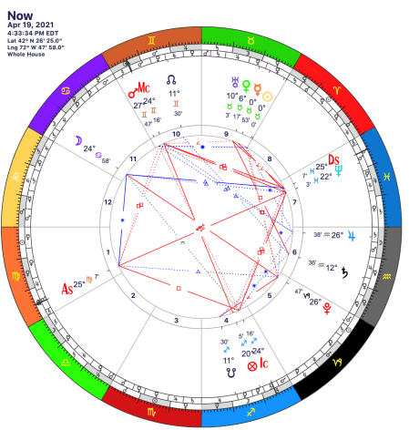 Chart for April 19, 2021 at 4:33 pm EDT, for a coordinate in western Massachusetts, USA